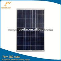 Direct factory sale solar panel pallets