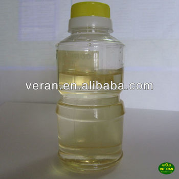 glucose syrup price