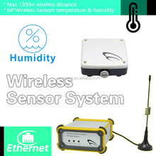 Wireless sensor system pictures of measuring instruments power analyzer