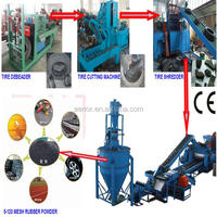 Used Tires Processing Equipment Tire Recycling