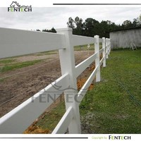 High Quality Cheap Plastic Coated Fence Post Factory