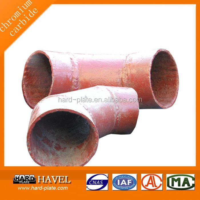 export worldwide countries abrasion resistant chrome pipe
