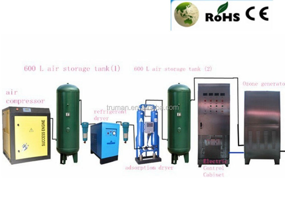 psa oxygen plant ozone water system for industrial wastewater treatment