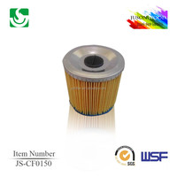 brand new hot selling pleated cartridge filter
