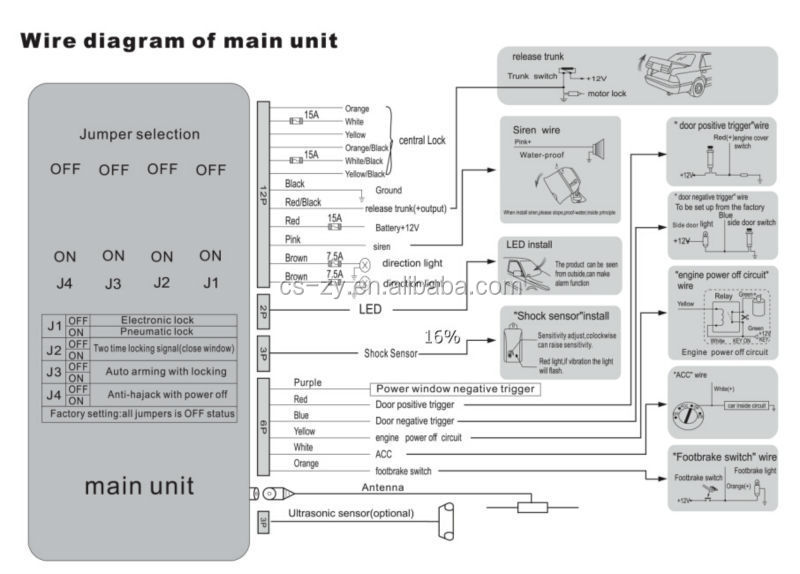 Dorable Code Alarm Wiring Diagram Collection Everything You Need - Diebold atm alarm wiring diagram