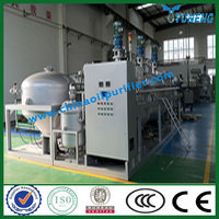 Automatical Running Used Engine Oil Recycling System