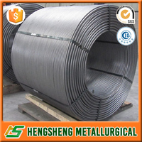 Calcium silicon cored wire/CaSi for steel making export to Korea,Japan