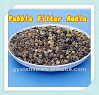 Pebble(Gravel)-Necessary Filter Media for Water Treatment