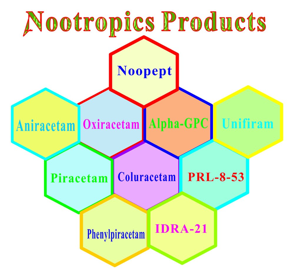 nootrop products.jpg