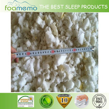 Polyurethane Breathable mattress recycling