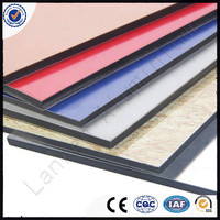 Ral red colors glossy 2mm 3mm aluminum composite panel/sheets panel materials China Supplier