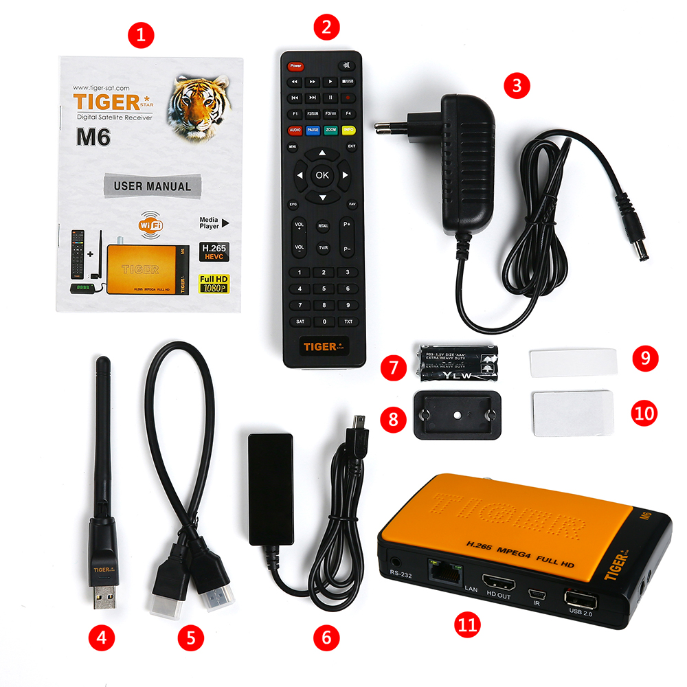 High Speed 4k DVB-S2 free IPTV mpeg4full hd 1080p porn video Combo satellite receiver