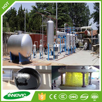 Waste tire plastic recycling pyrolysis machine