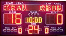Wireless remote control electronic LED sports score board