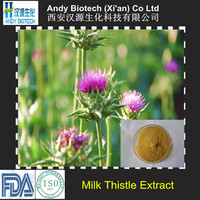 High Quality 80% Silymarin Milk Thistle Dry Extract