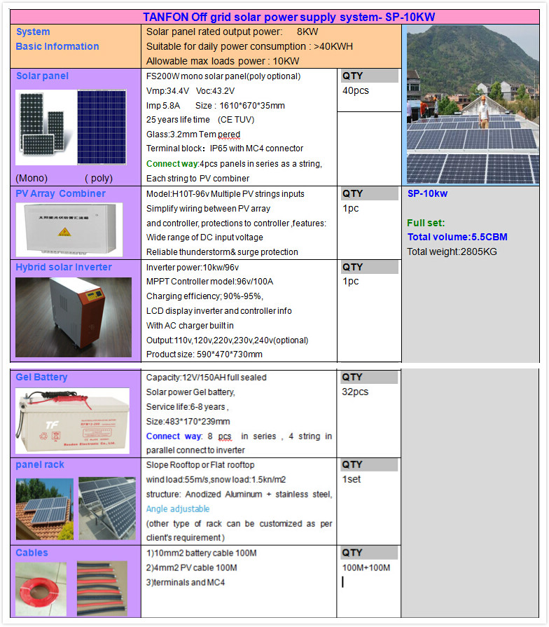 10kw 10000 watt 20KW Home panel solar power kit system Generator for home use(with MPPT controller)