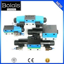 Hydraulic Vickers Proportional Valves Manufacture