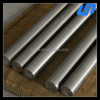 Brand new titanium price per pound for Israel
