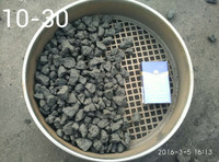 High Carbon Low Ash Metallurgical / Met Coke