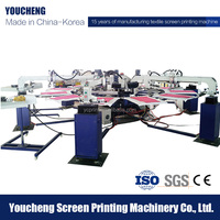 Cheap Fully automatic high precision price of silk screen printing machine for sale