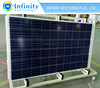 Best PV Supplier 60 Cell Poly 250W Sunpower Solar Module for Home Use