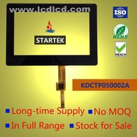 KDCTP050002A 5.0 inch multi-touch point, projective capacitive touch panel.GT911
