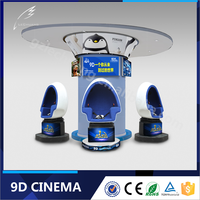 2015 Best Quality Newest 360 Degrees Viewing Angle Camera/Electric Virtual Reality Vr 3D Glasses 9D Cinema