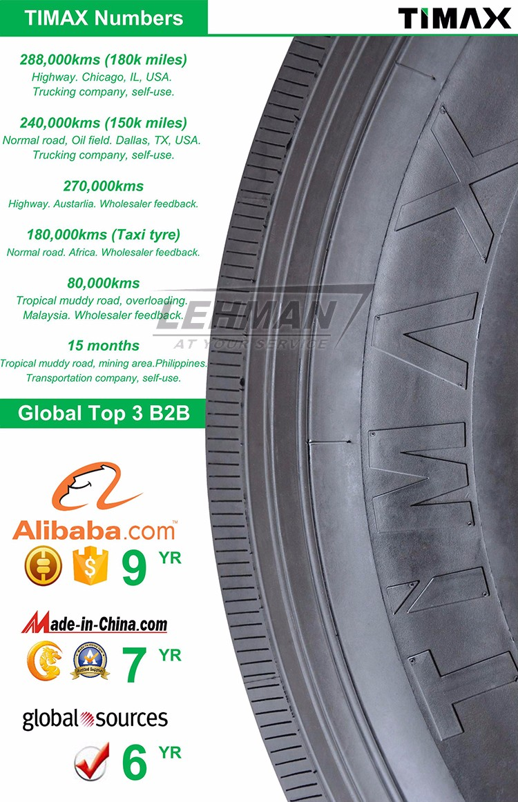 288000kms!TIMAX Best Chinese Brand Monster Truck Tire 315/80r22.5, 385/65R22.5 66x43.00-25