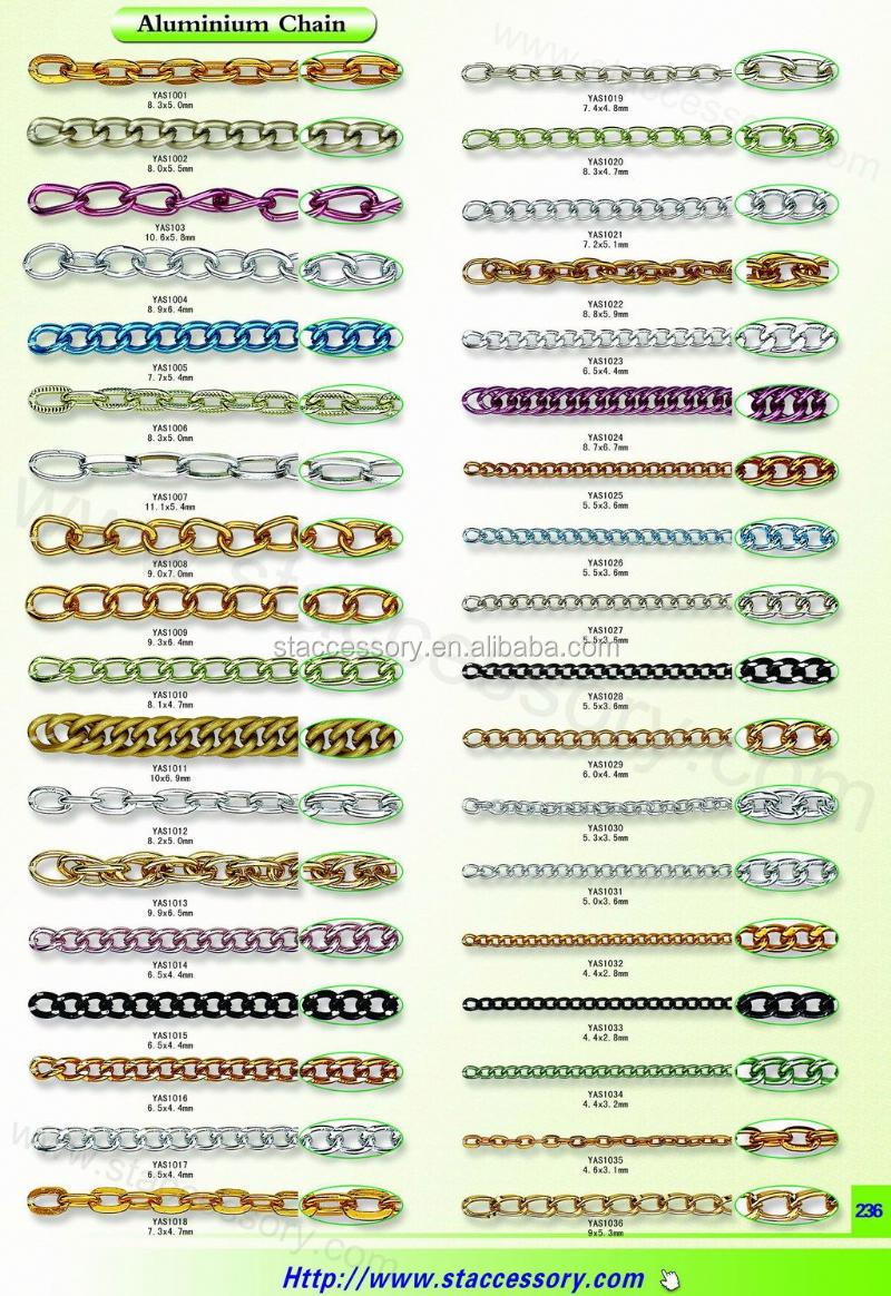 Wholesale roll jewelry chain