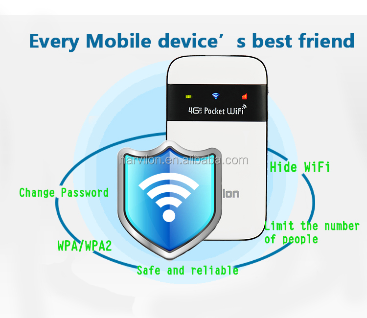4G Smart Router Wireless Portable Hotspot Modem With USIM Wireless 192.168.0.1 MiFis