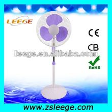 different parts of electric fan