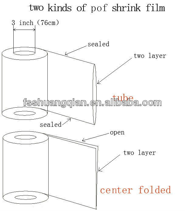 Center-folded POF Heat Shrink Film