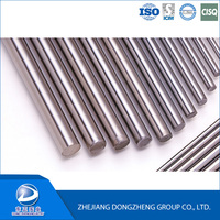 High Quality Price Corrosion Resistant Nickel