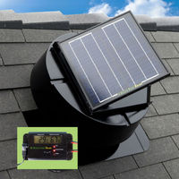 Solar Attic Extraction Fan with Environmental Control System (ECS)