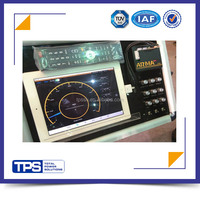 TPS customized software programming car programming software program controller
