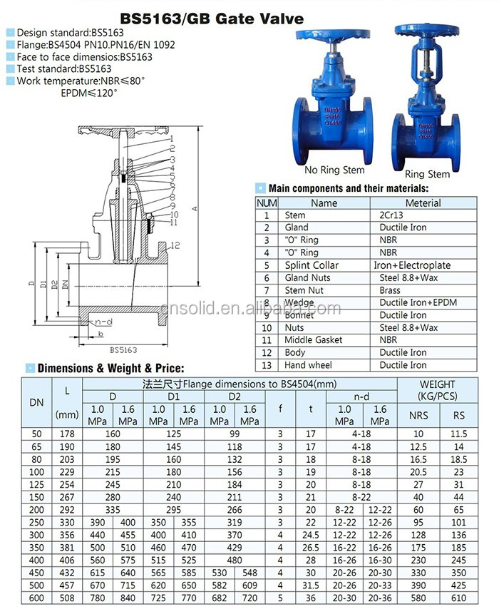 Ductile Iron Small Type BS5163 Resilient seated Gate Valve PN10,PN16,DN50-DN300