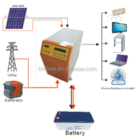 (High Quality)Off Grid Solar Power Supply System- SP-5KW,Home Application 5KW Panel Solar System