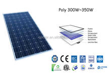 China PV supplier 300W~350W poly Solar Panel price list