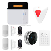 2016 Factory directly supply ! Work with IP camera gsm alarm system + wifi pstn home security alarm system