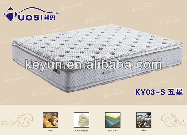 five stars hotel latex double side pillow top mattress KY-03-5S
