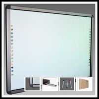 2015 OEM manufacturer Riotouch whiteboard with multi surface for classroom