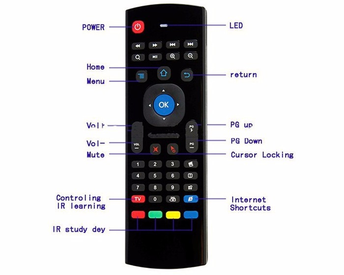 Mx3 2.4G Remote Control Fly Air Mouse Mini Wireless Keyboard With/Without Voice Micphone For Kodi Android Tvbox Tablet Mini Pc