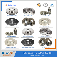 Over 3000 kinds car Brake disc for all models by manufacture