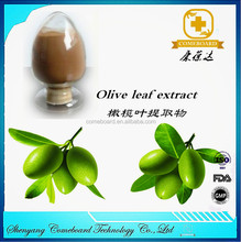 natural 4:1 Olive leaf extract