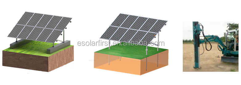 1mw solar system on grid solar energy system