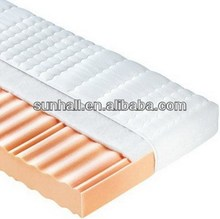Top grade latest raw material for memory foam mattress