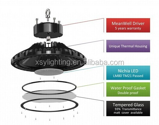 100W DLC UL cUL SAA CE RoHS Approved UFO LED high bay light