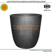 High Temperature Resistance Graphite SiC Crucibles Manufacturer