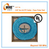 Dubai market network cable faceplate manufacturer