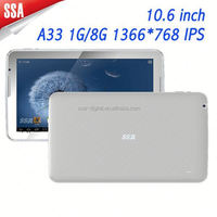Cheapest! MID Tablet PC 10.6 inch android 5.0 A33 512MB 8GB 5 Point Capacitive WIFI Camera Tablet PC MID